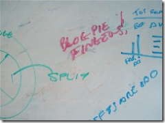 The Pie Fingers White Board